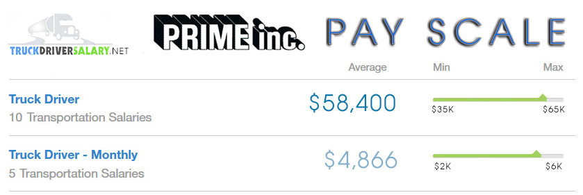 prime inc annual truck driver salary